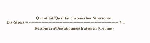 Burnout München - Dis-Stress Formel über die Ursachen und Auslöser des Burn-out-Syndroms
